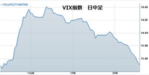 Vix20130207