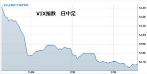 Vix20130214