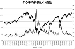 Vix20130221_2