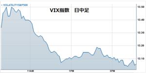 Vix20130307