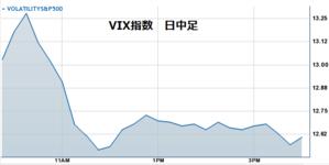 Vix20130308