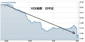 Vix20130311