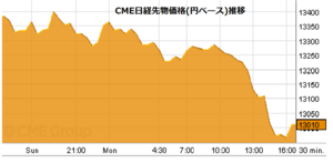 Cme20130415