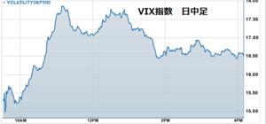 Vix20130417