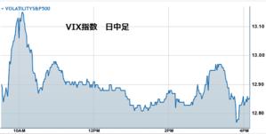 Vix20130503