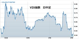 Vix20130513