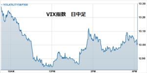 Vix20130520