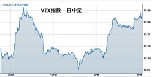 Vix20130521
