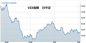 Vix20130523