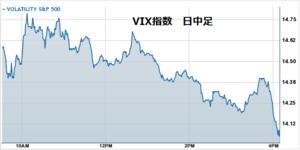 Vix20130524